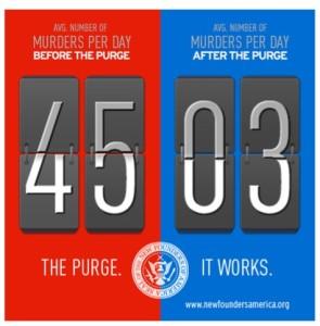 Purge Graphic